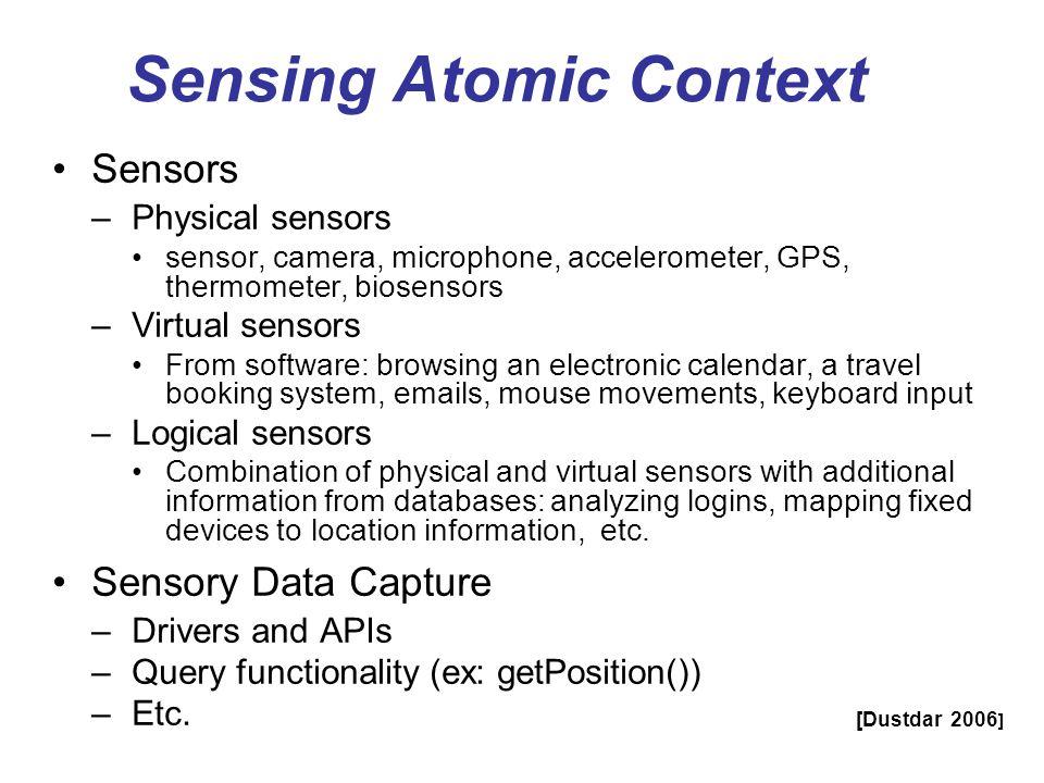 Sensing Atomic Context