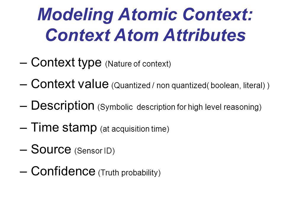 Modeling Atomic Context: Context Atom Attributes
