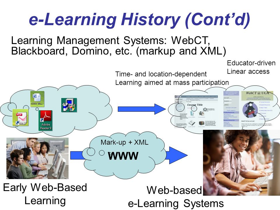Early Web-Based Learning