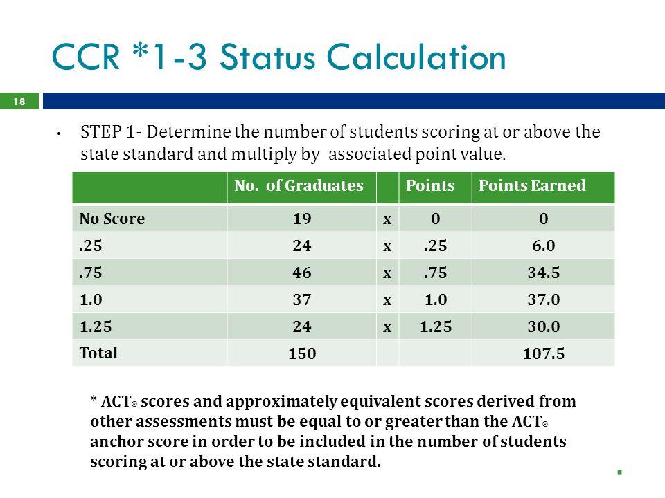 CCR *1-3 Status Calculation