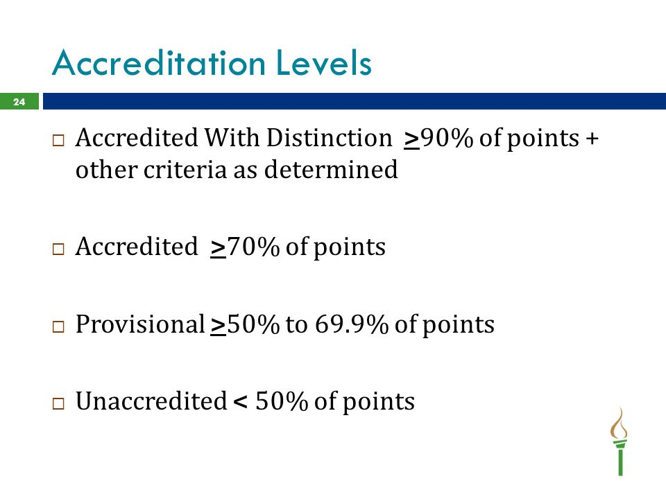 Accreditation Levels Accredited With Distinction >90% of points + other criteria as determined. Accredited >70% of points.