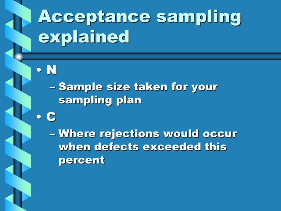 Acceptance sampling explained