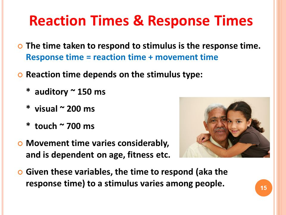 Reaction Times & Response Times