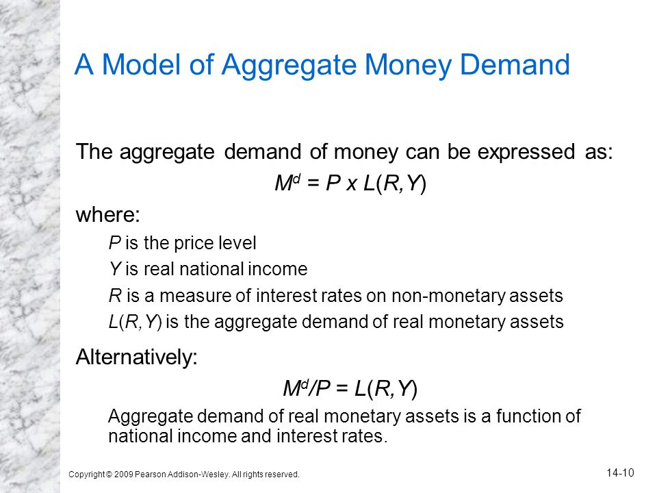 A Model of Aggregate Money Demand