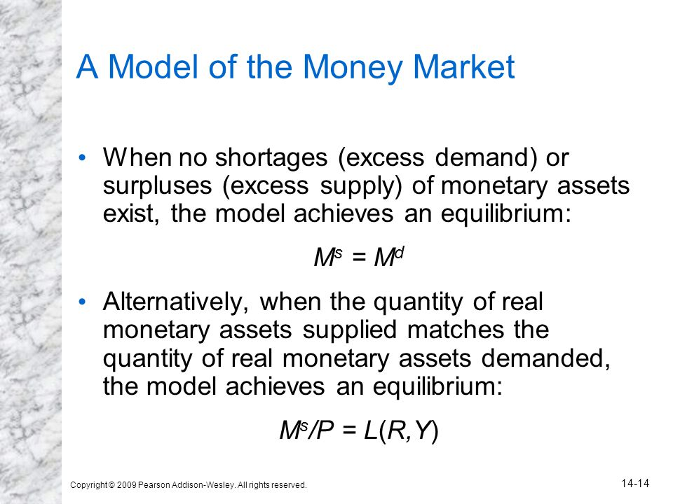A Model of the Money Market
