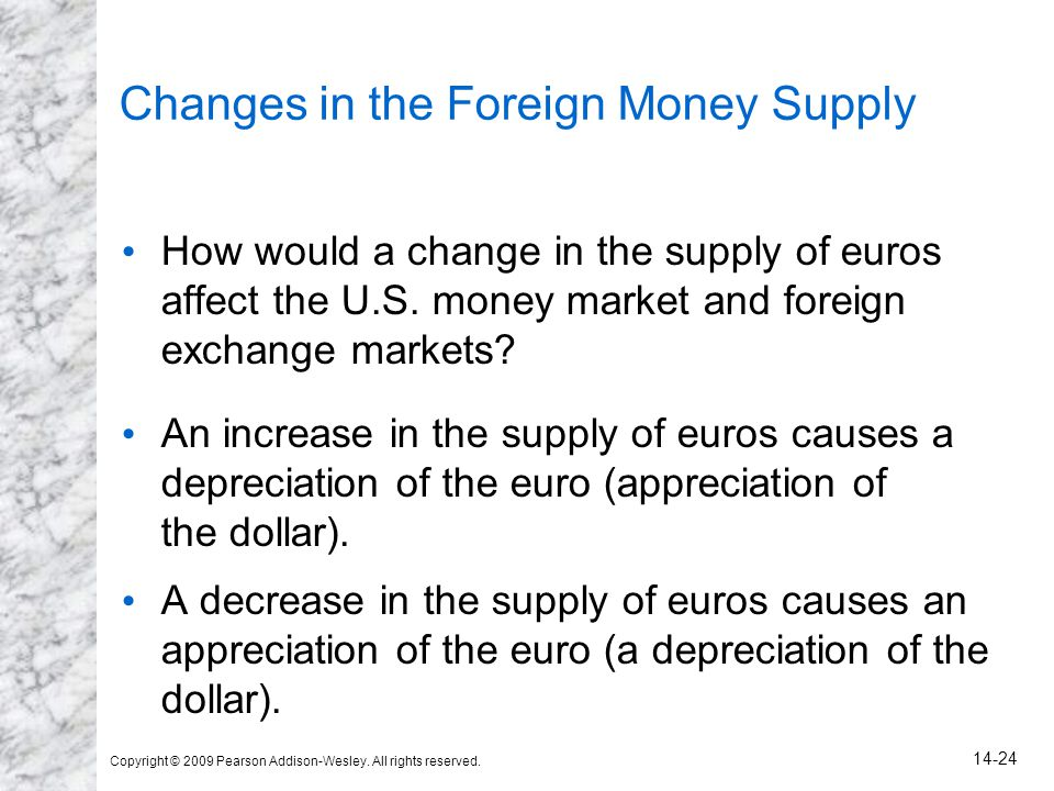 Changes in the Foreign Money Supply