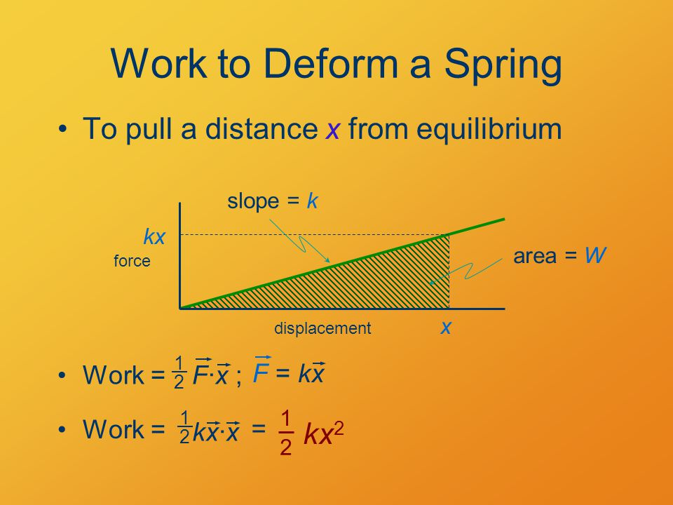 Work to Deform a Spring To pull a distance x from equilibrium kx2