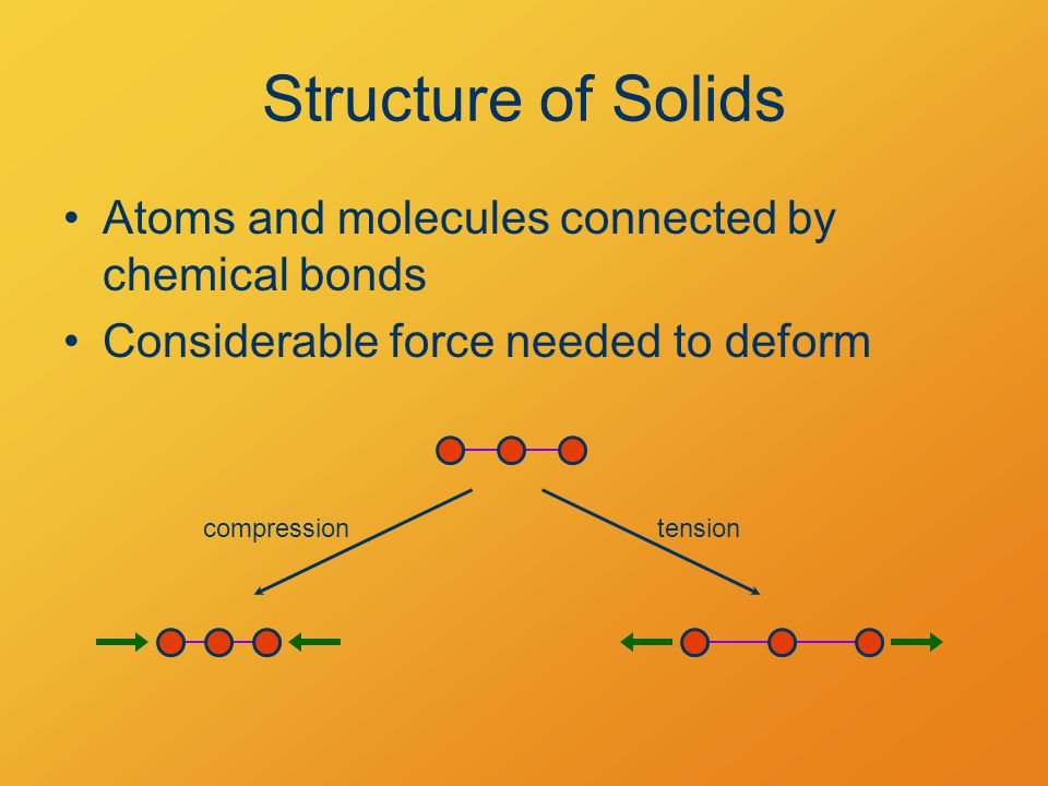 Structure of Solids Atoms and molecules connected by chemical bonds