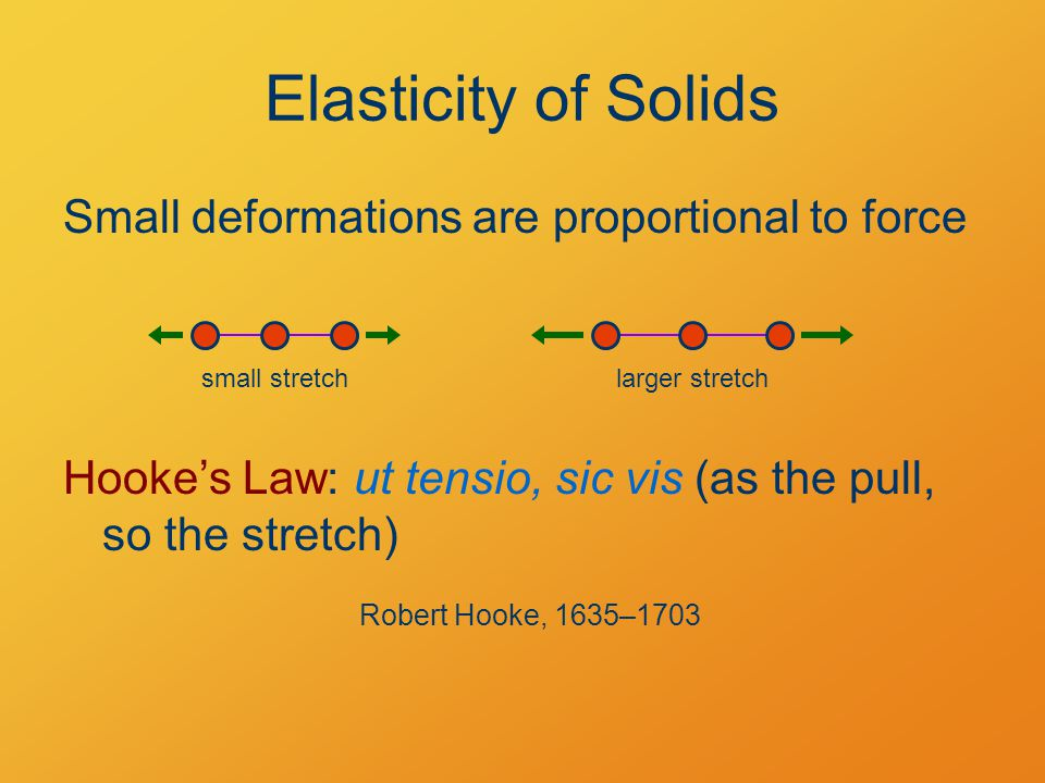 Elasticity of Solids Small deformations are proportional to force