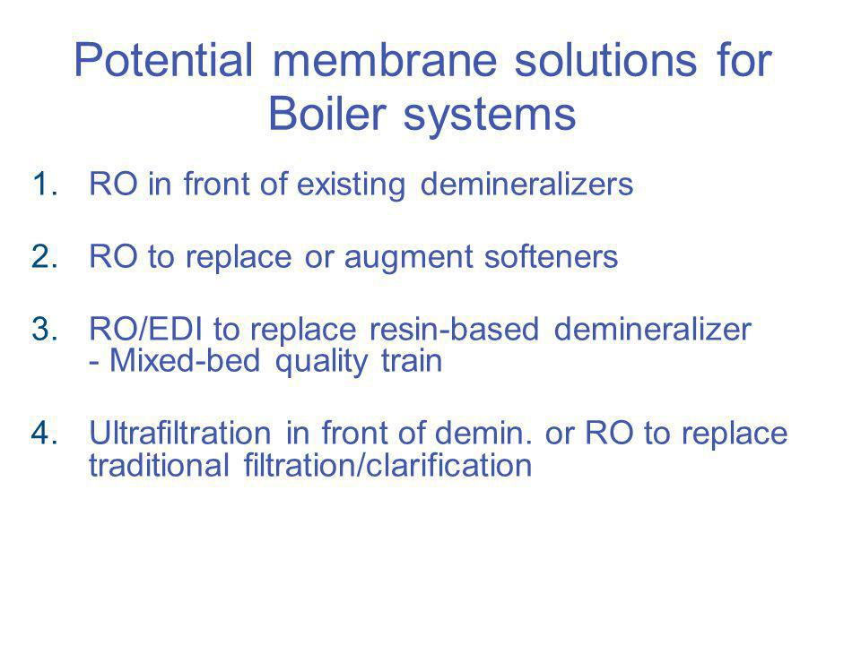 Potential membrane solutions for Boiler systems