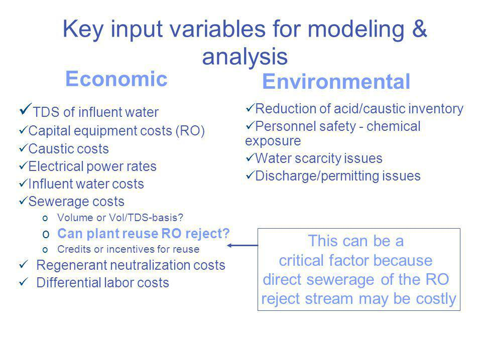 Key input variables for modeling & analysis