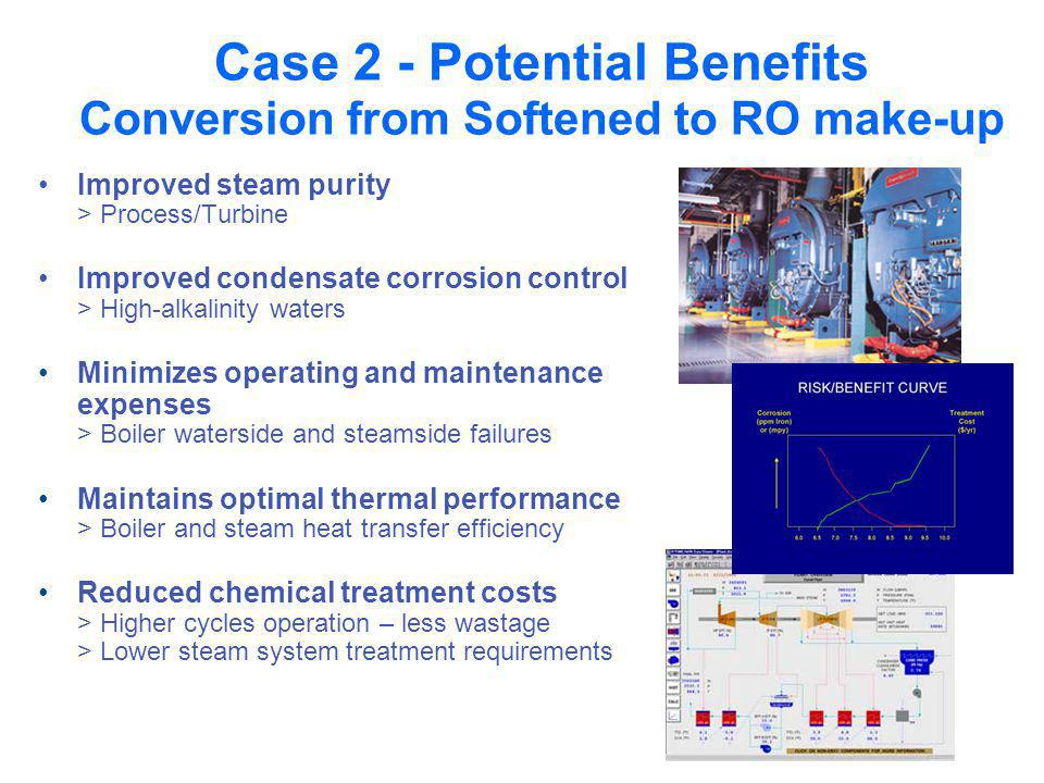 Case 2 - Potential Benefits Conversion from Softened to RO make-up