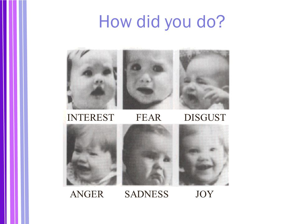 How did you do FEAR DISGUST INTEREST ANGER SADNESS JOY