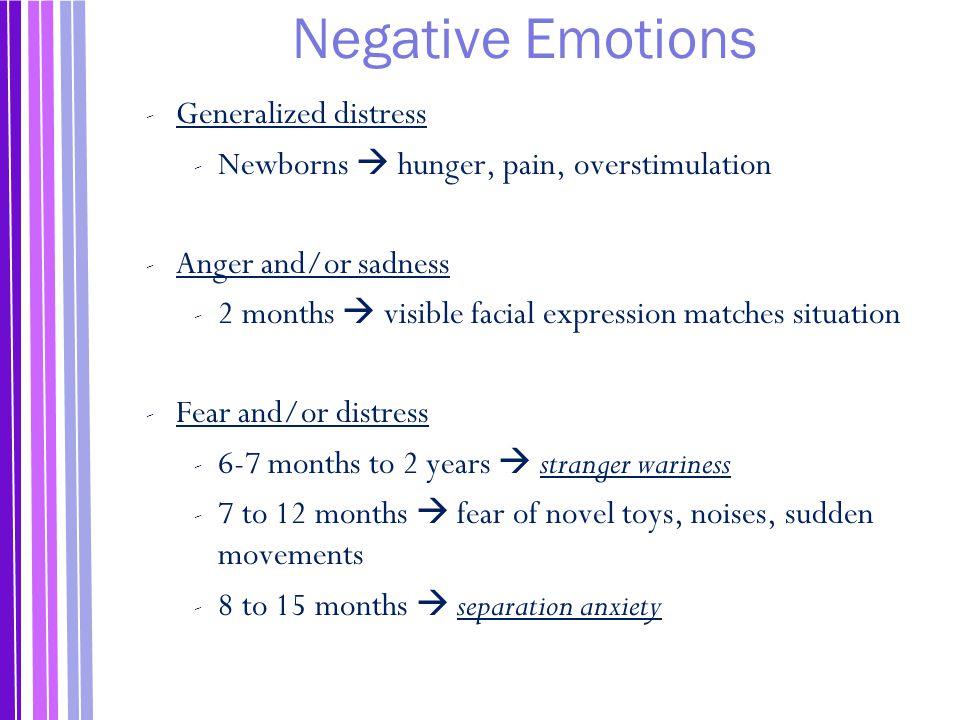 Negative Emotions Generalized distress