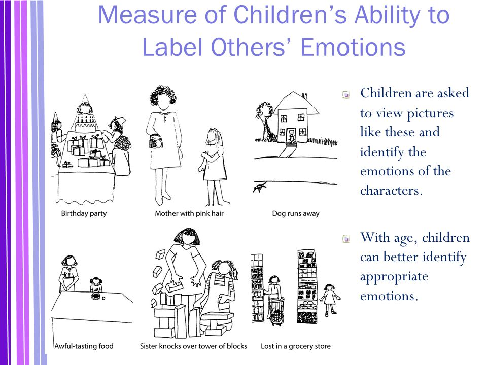 Measure of Children's Ability to Label Others' Emotions