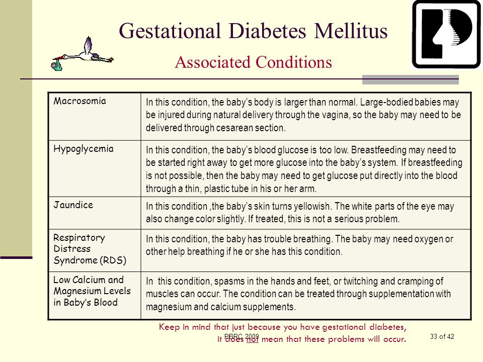 Gestational Diabetes Mellitus Associated Conditions