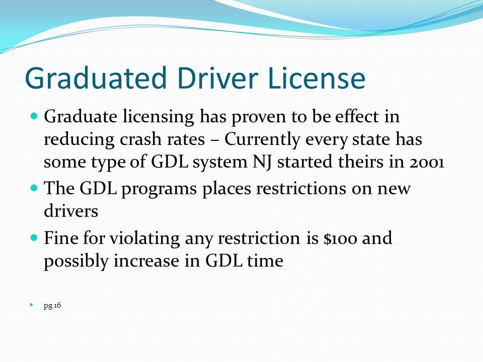 Graduated Driver License