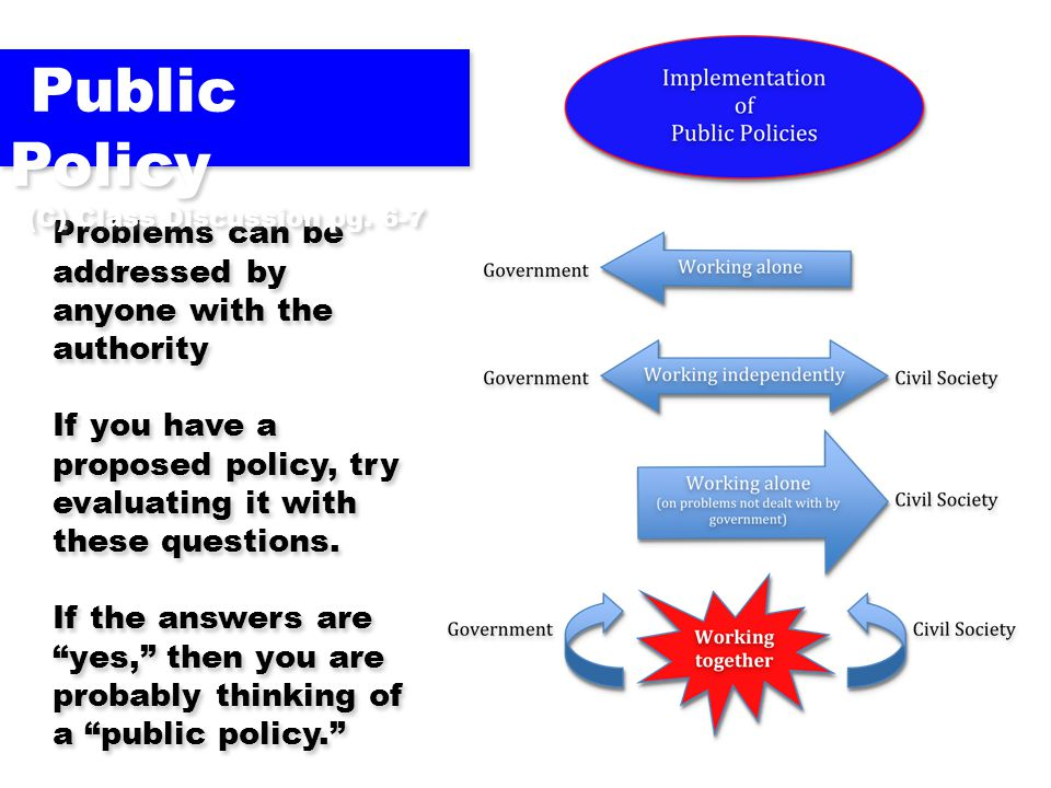 Public Policy Problems can be addressed by anyone with the authority