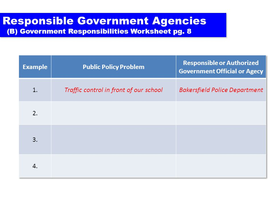 Responsible or Authorized Government Official or Agecy
