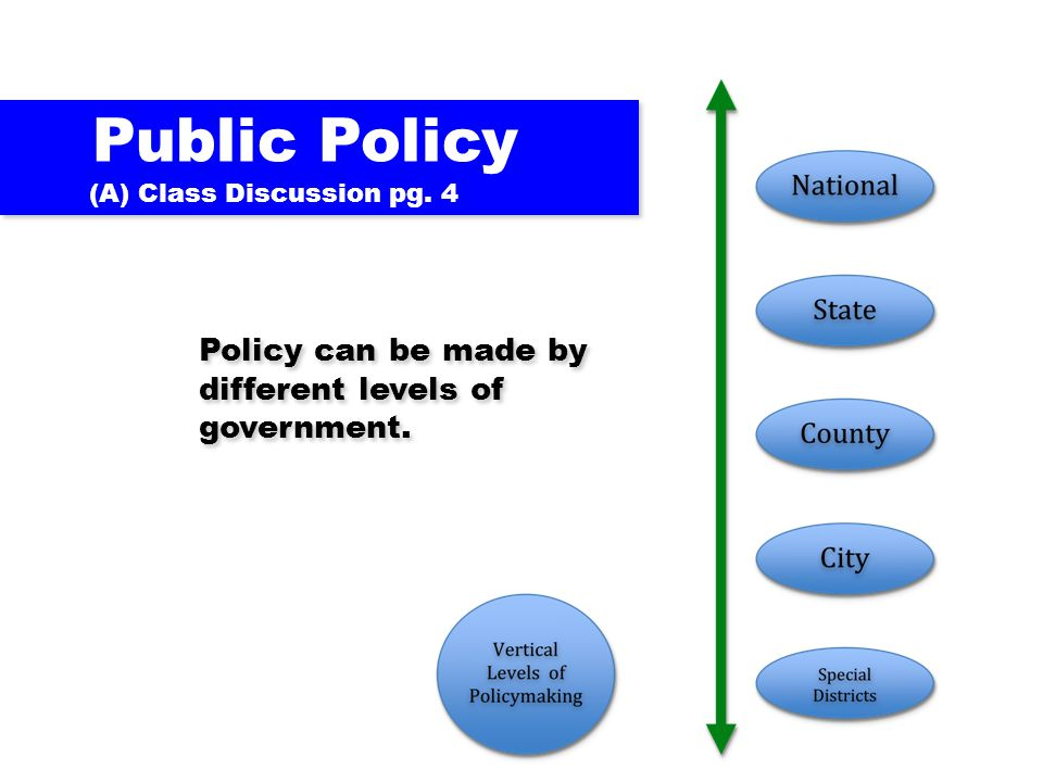 Public Policy Policy can be made by different levels of government.