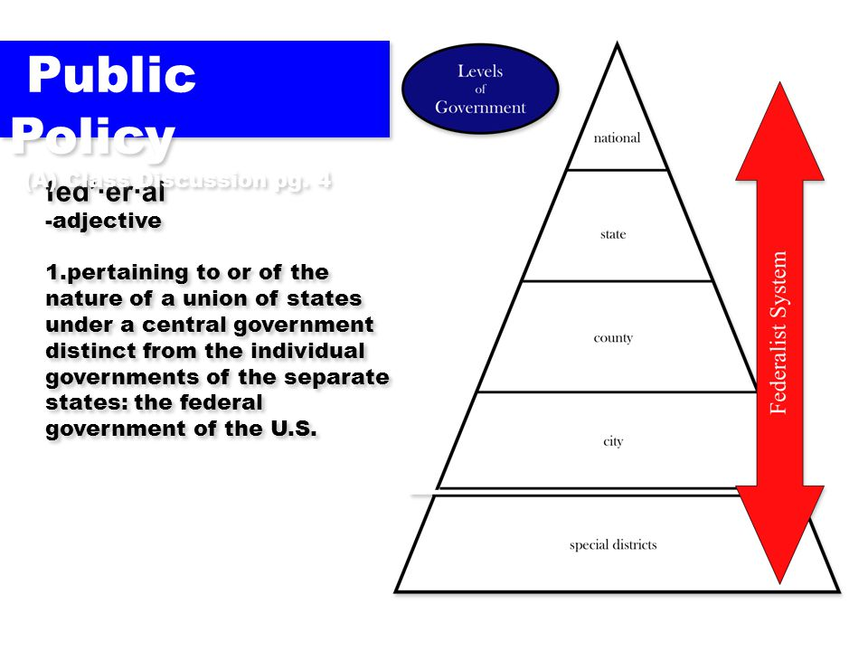 Public Policy fed'·er·al (A) Class Discussion pg. 4 -adjective