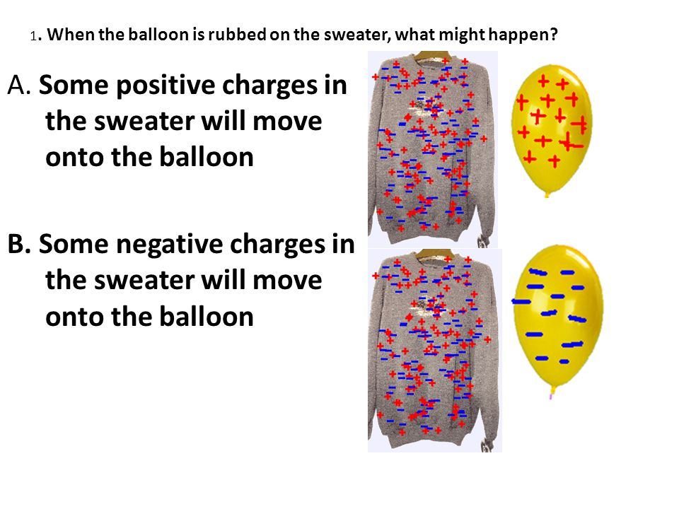 1. When the balloon is rubbed on the sweater, what might happen
