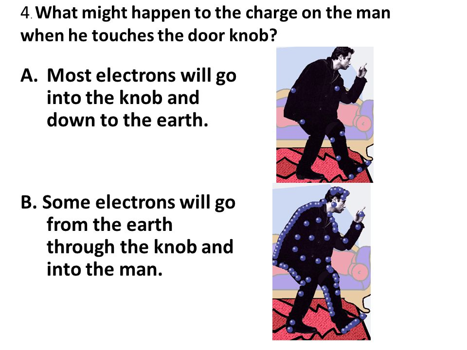 Most electrons will go into the knob and down to the earth.
