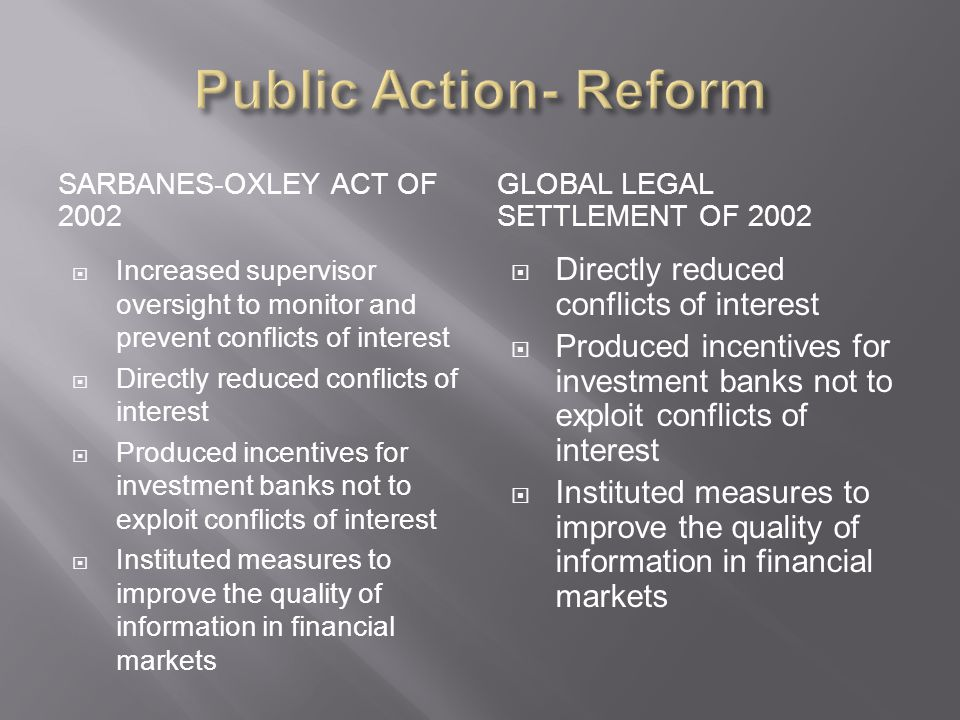 Public Action- Reform Directly reduced conflicts of interest