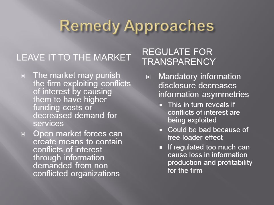 Remedy Approaches Regulate for Transparency Leave It To The Market
