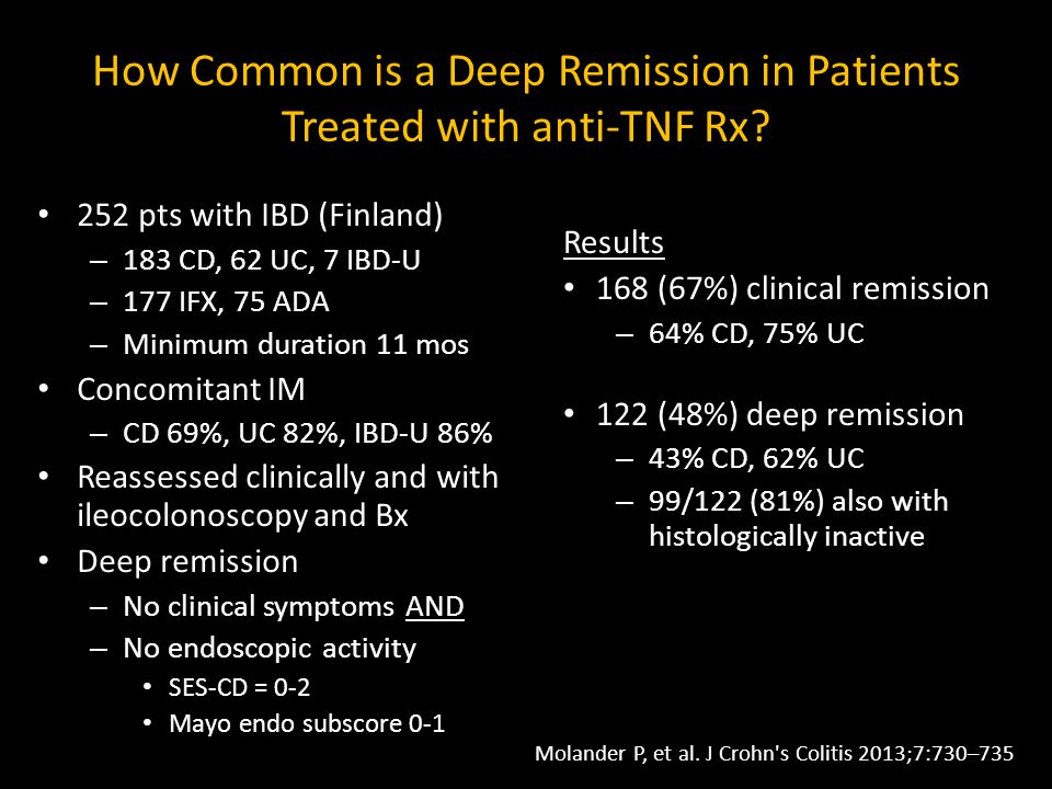 How Common is a Deep Remission in Patients Treated with anti-TNF Rx