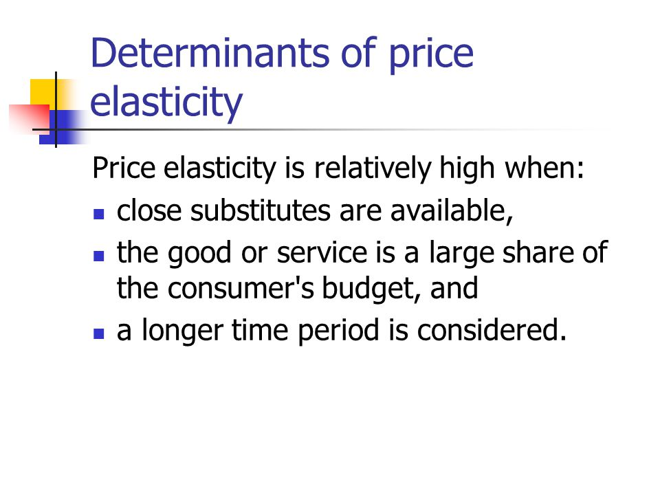 Determinants of price elasticity