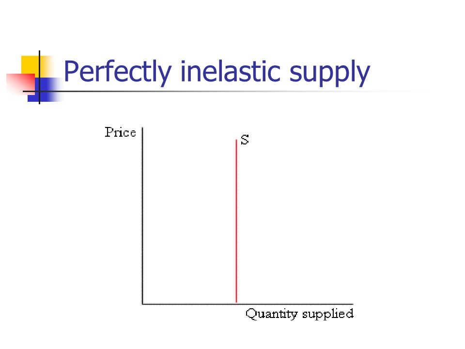 Perfectly inelastic supply