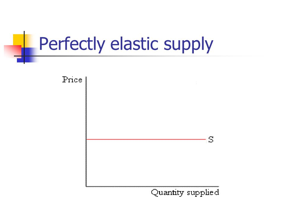 Perfectly elastic supply