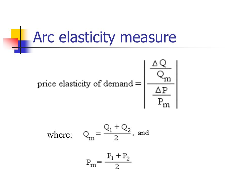 Arc elasticity measure