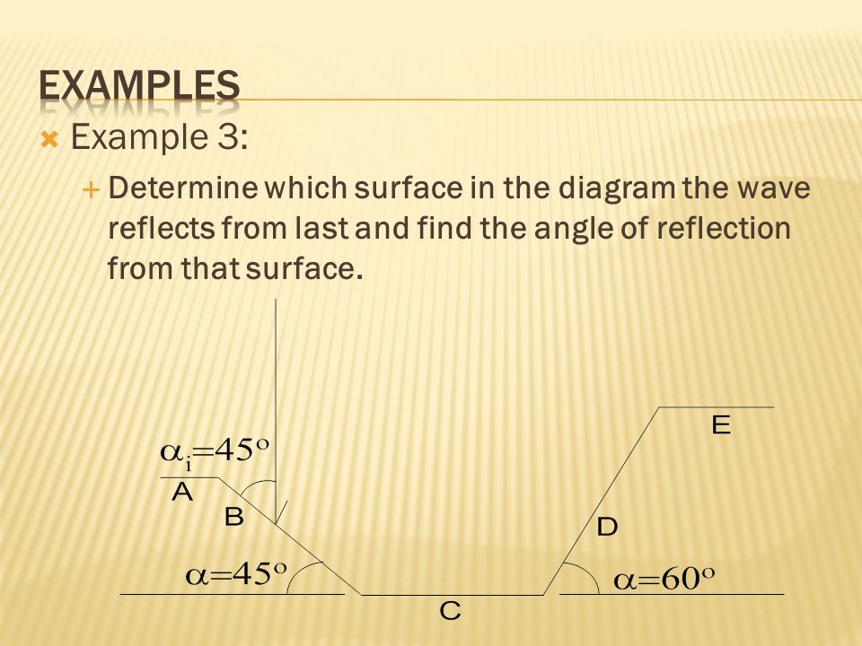 Examples Example 3: Determine which surface in the diagram the wave reflects from last and find the angle of reflection from that surface.