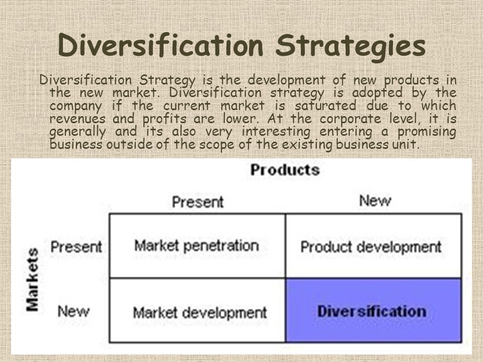 diversification strategy Home about haier strategy diversification strategy leadership about ceo ceo oration brands haier casarte leader rrscom aqua fisher&paykel ge appliances strategy brand building strategy diversification strategy internationalization strategy global brand strategy networking strategy.