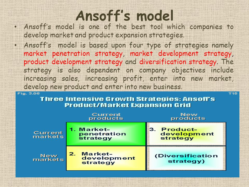 Intensive strategies and diversification strategies ppt for Best product development companies