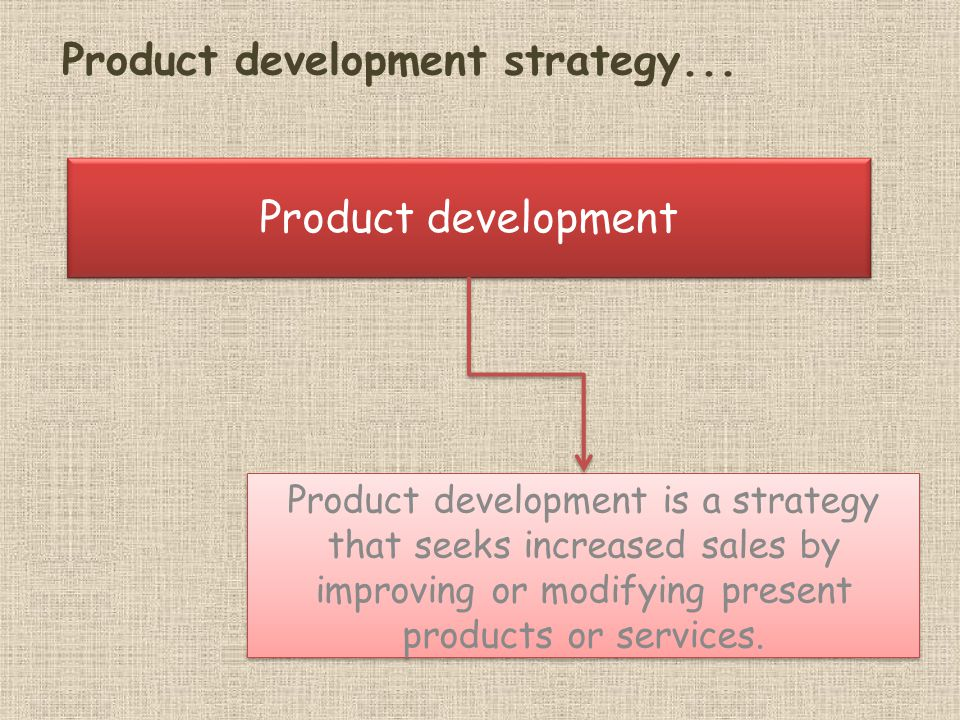 Product development strategy...