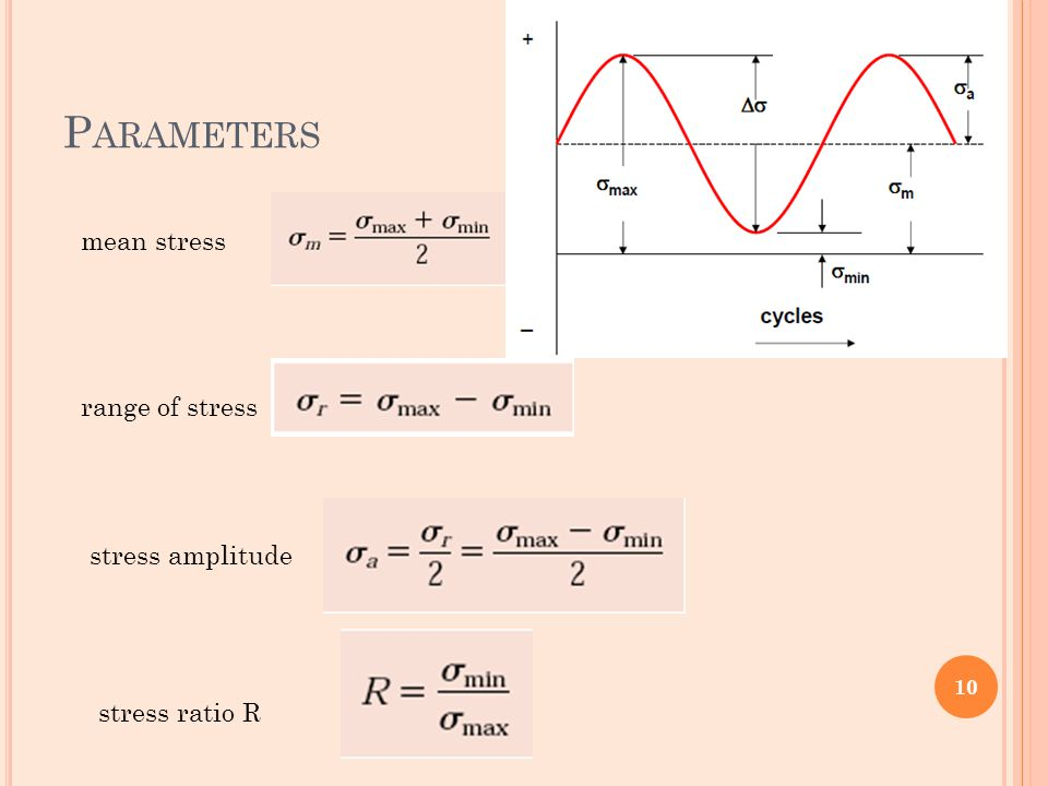 Parameters mean stress range of stress stress amplitude stress ratio R