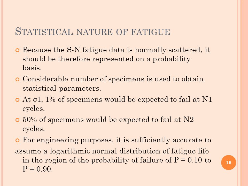 Statistical nature of fatigue