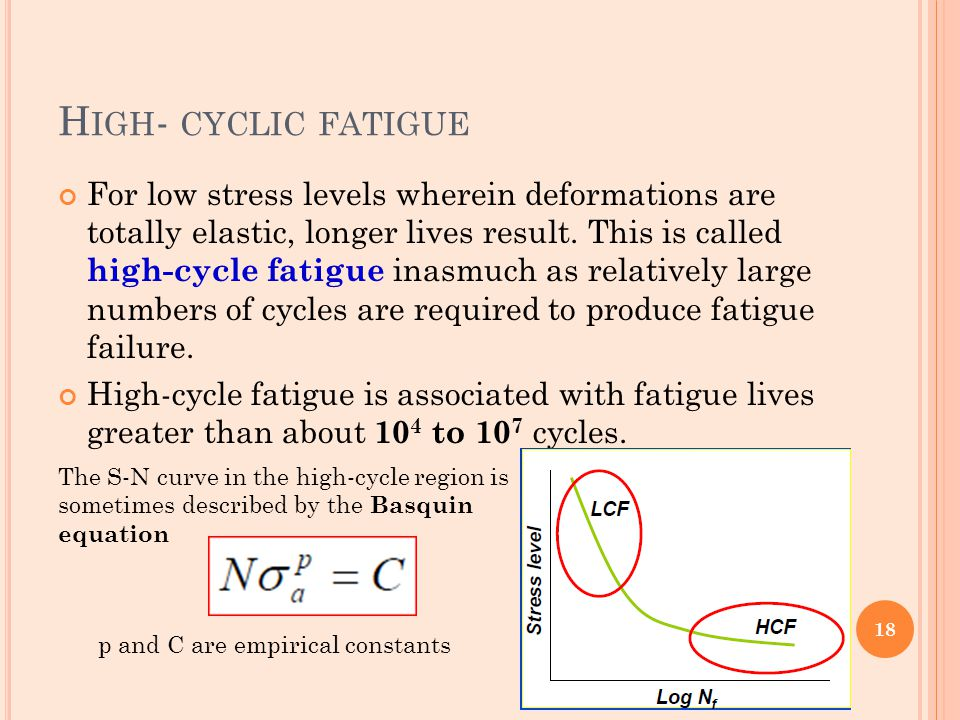 High- cyclic fatigue
