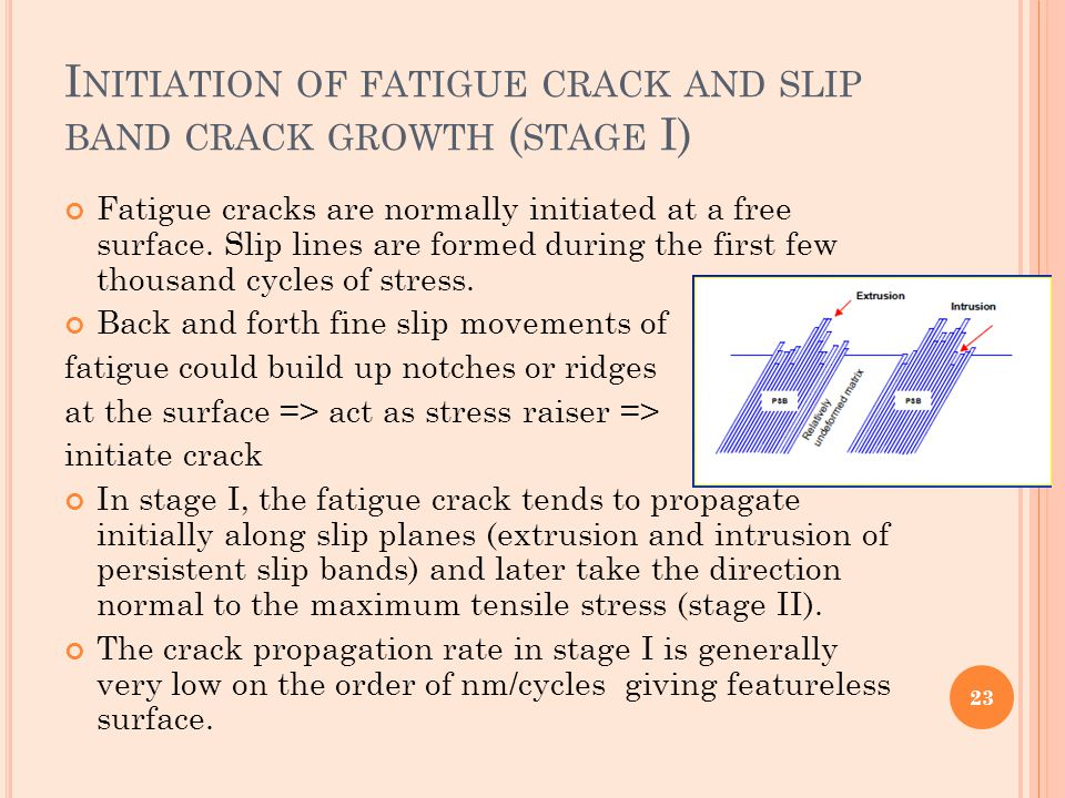 Initiation of fatigue crack and slip band crack growth (stage I)