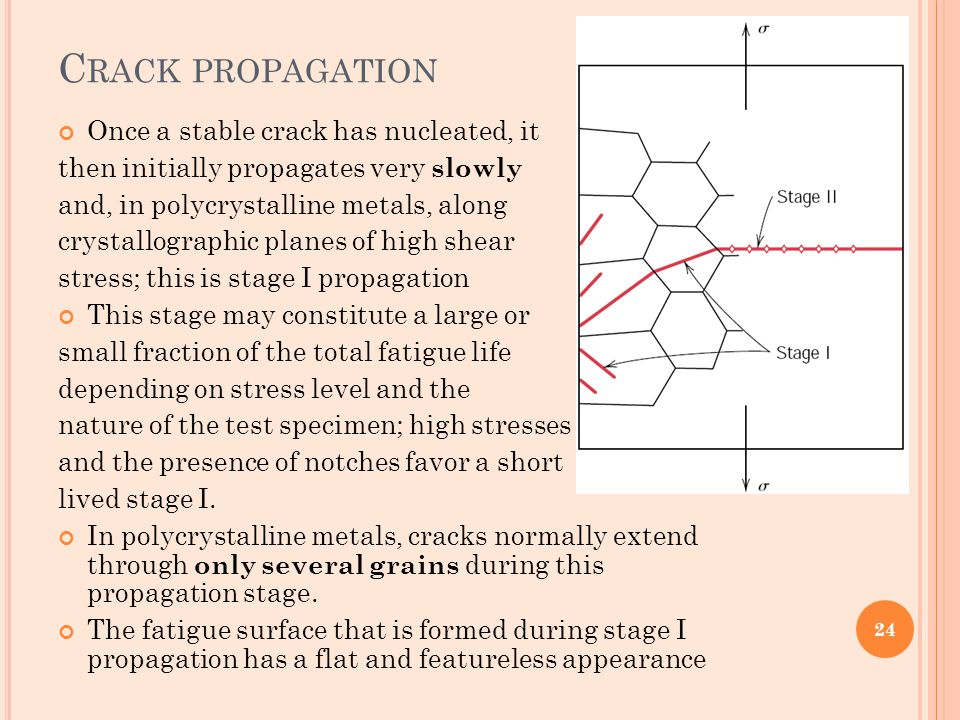 Crack propagation Once a stable crack has nucleated, it