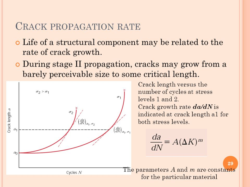 Crack propagation rate