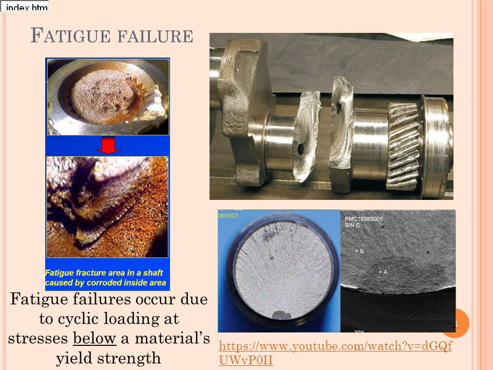 Fatigue failure Fatigue failures occur due to cyclic loading at