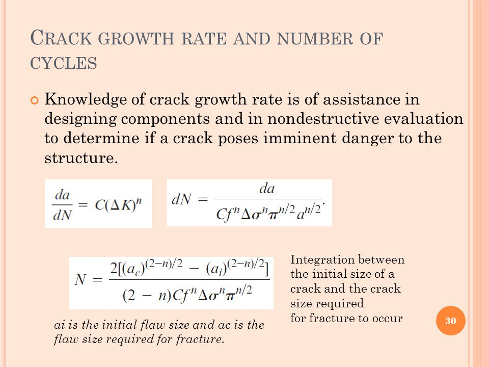 Crack growth rate and number of cycles