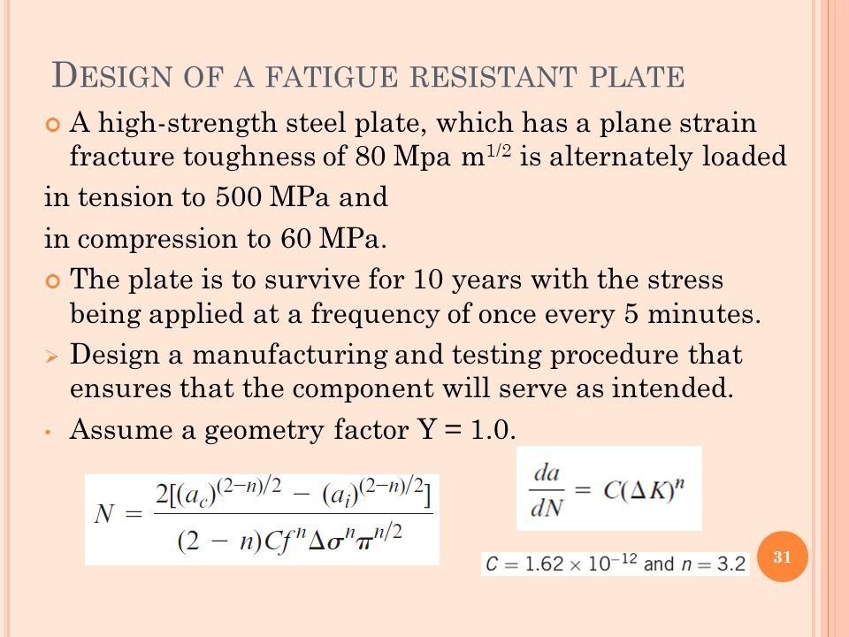 Design of a fatigue resistant plate