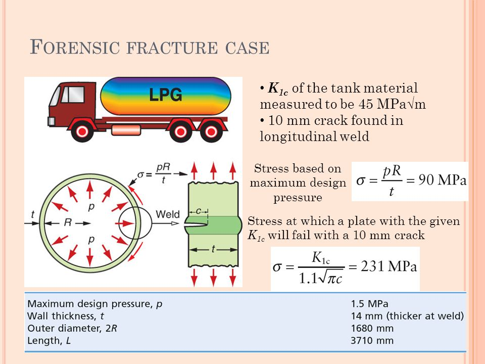 Forensic fracture case
