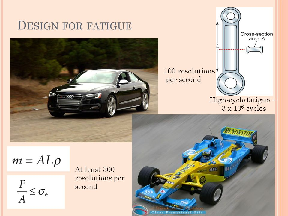 Design for fatigue 100 resolutions per second High-cycle fatigue –