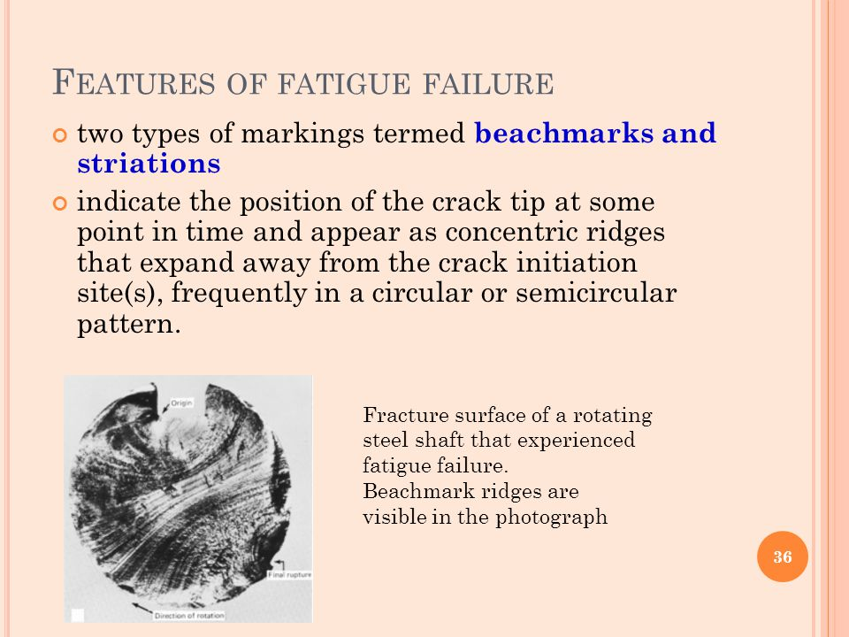 Features of fatigue failure